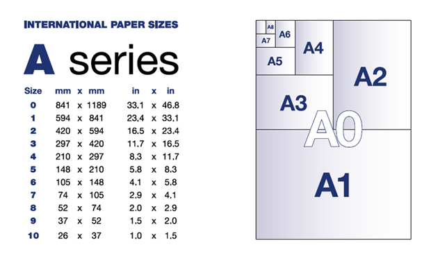 Media Library - A Series Paper Sizes